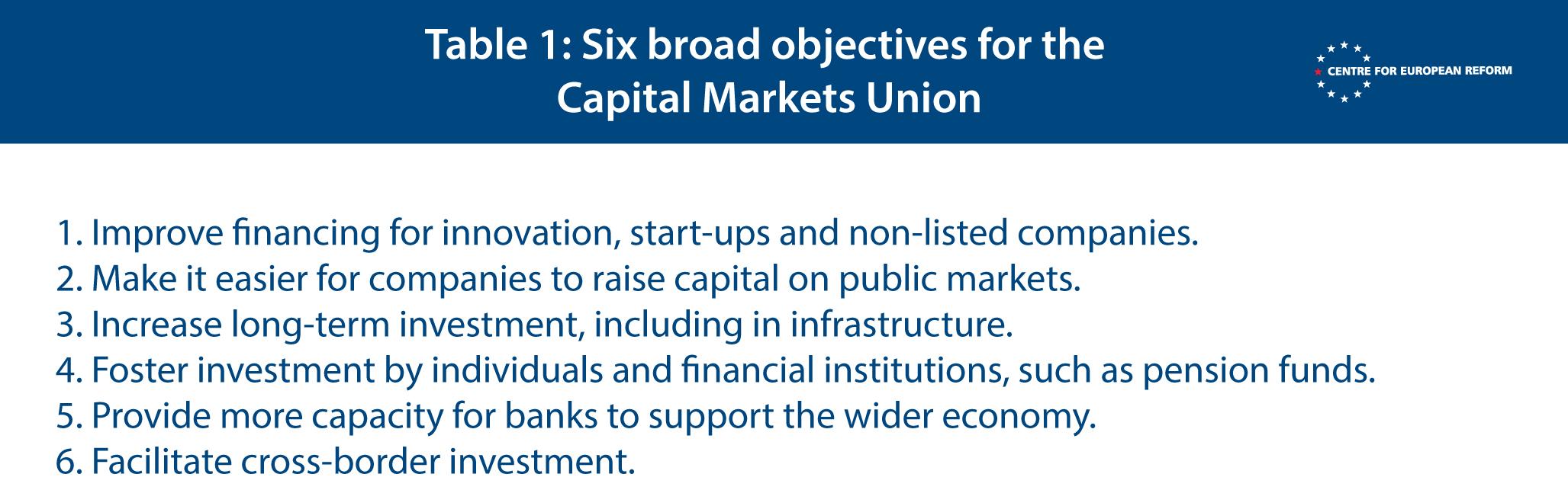 The capital markets union: Should the EU shut out the City